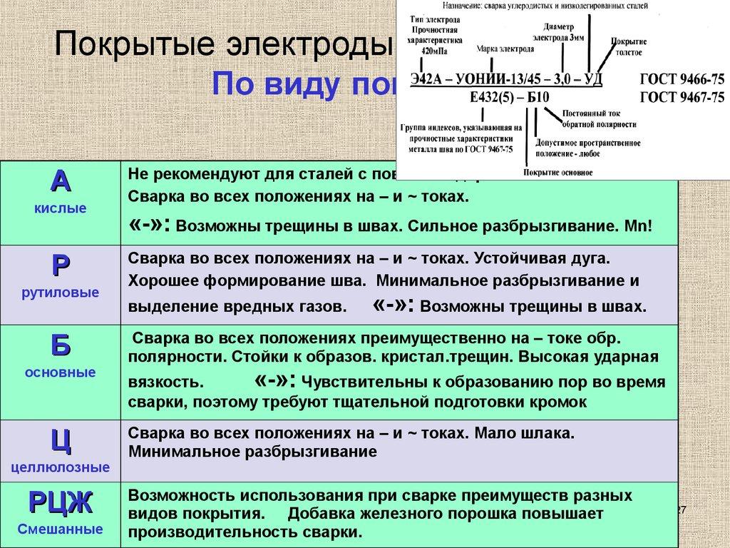 Особенности электродуговой сварки