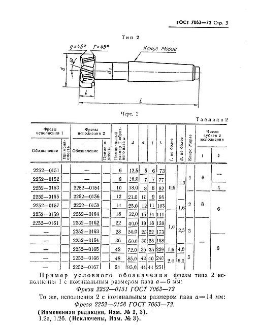 V-образные фрезы: 45 и 90 градусов, другие фрезы и их назначение, особенности их применения