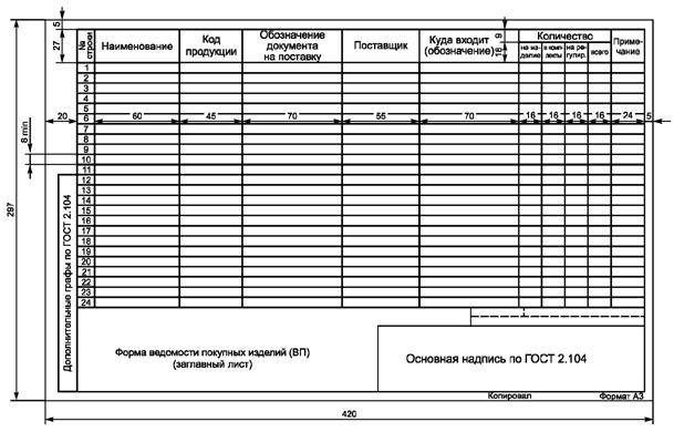 Форма оп-24. ведомость учета движения готовых изделий в кондитерском и других цехах