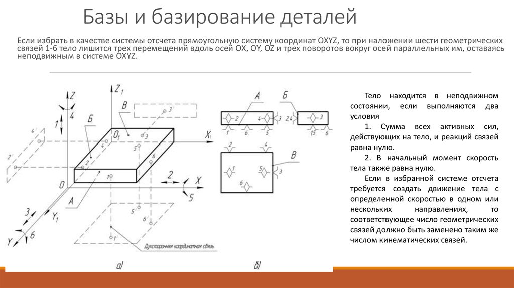 Учебное пособие: проектирование приспособлений для базирования и закрепления деталей - bestreferat.ru