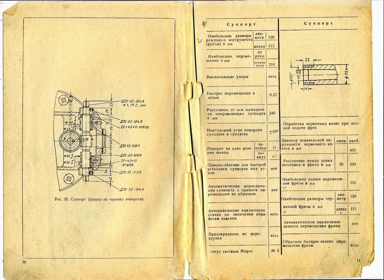 5310 станок зубофрезерный вертикальный схемы, описание, характеристики