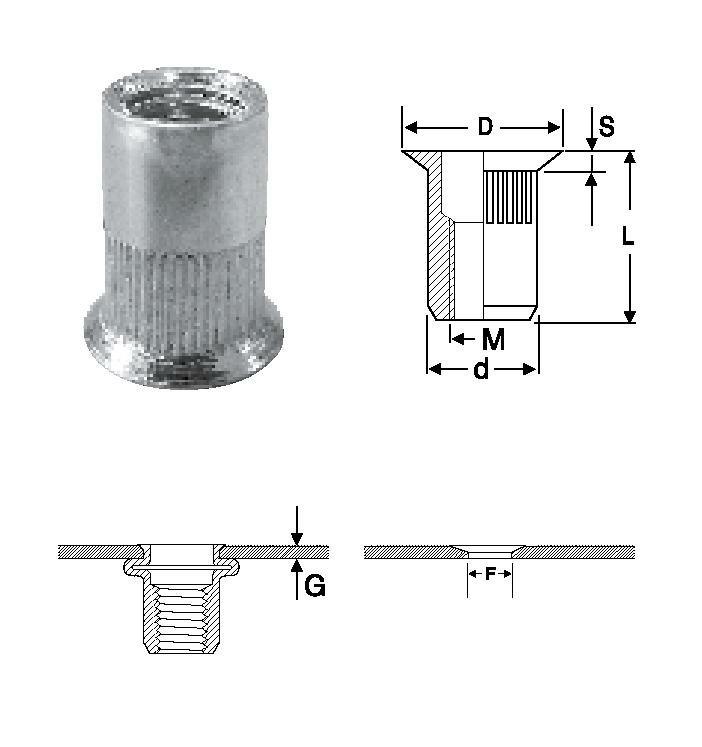 Как установить резьбовые заклепки: инструмент (от ручного клепальника до пневмозаклепочника)