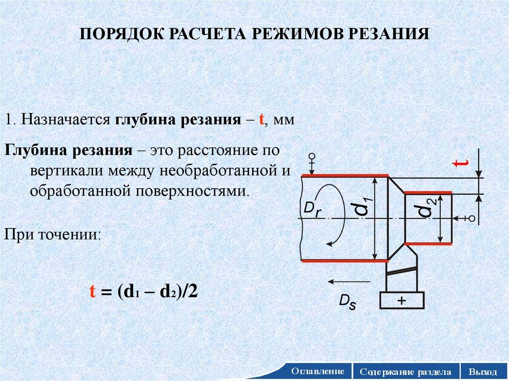 Режимы резания при токарной обработке: расчет, таблица