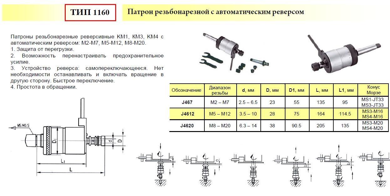 Головки резьбонарезные , резьбонарезные патроны , оправки для сверлильных станков optimum