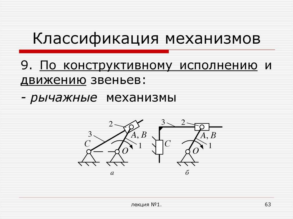 Анализ плоского шестизвенного рычажного механизма. курсовая работа (т). другое. 2014-03-29