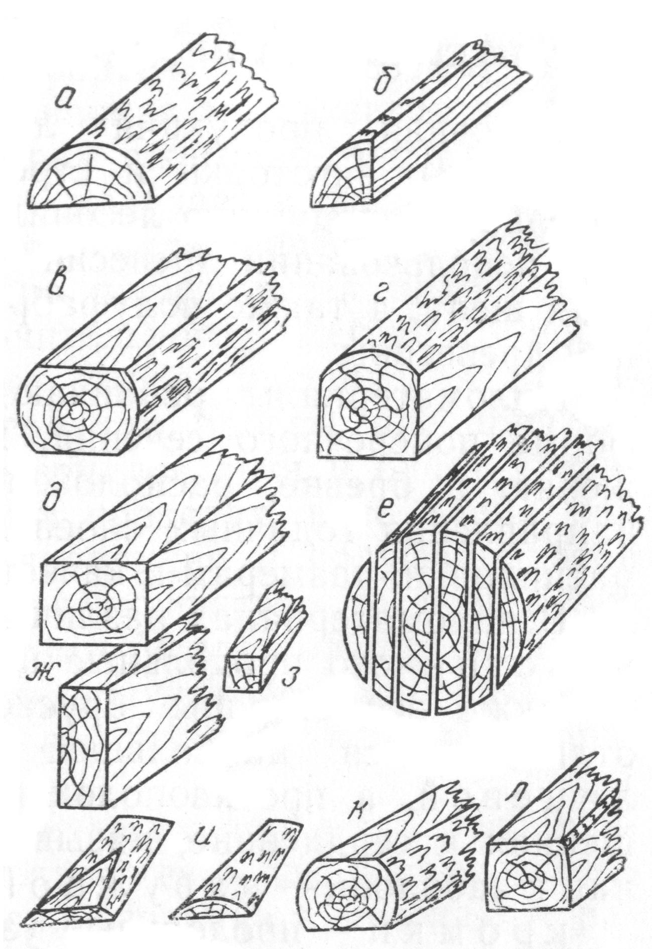Применение пиломатериалов — технология производства, разновидности обработки