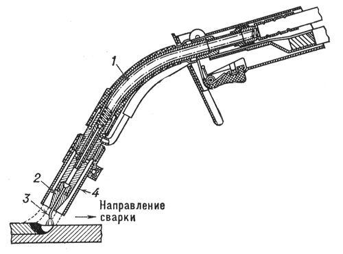Tarakanmex › блог › обзор сварочного полуавтомата своими руками. финал.