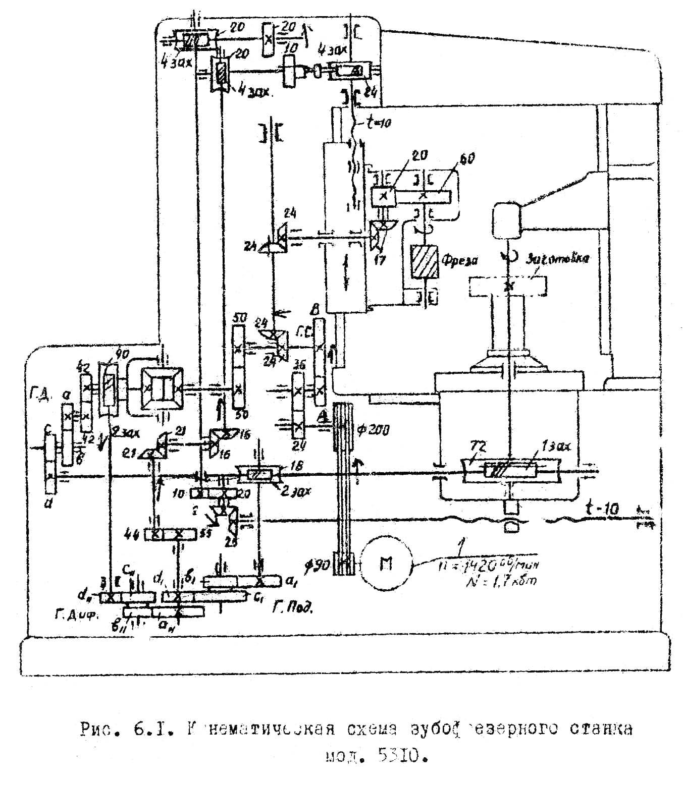 5к324 станок зубофрезерный вертикальный полуавтомат схемы, описание, характеристики