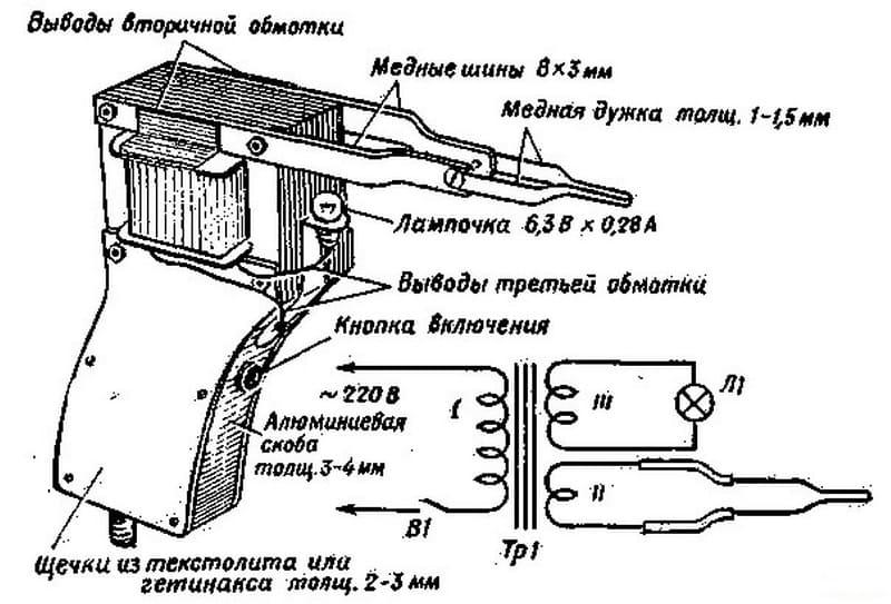 Паяльное оборудование и приспособления для пайки металла в домашних условиях и на промышленных объектах