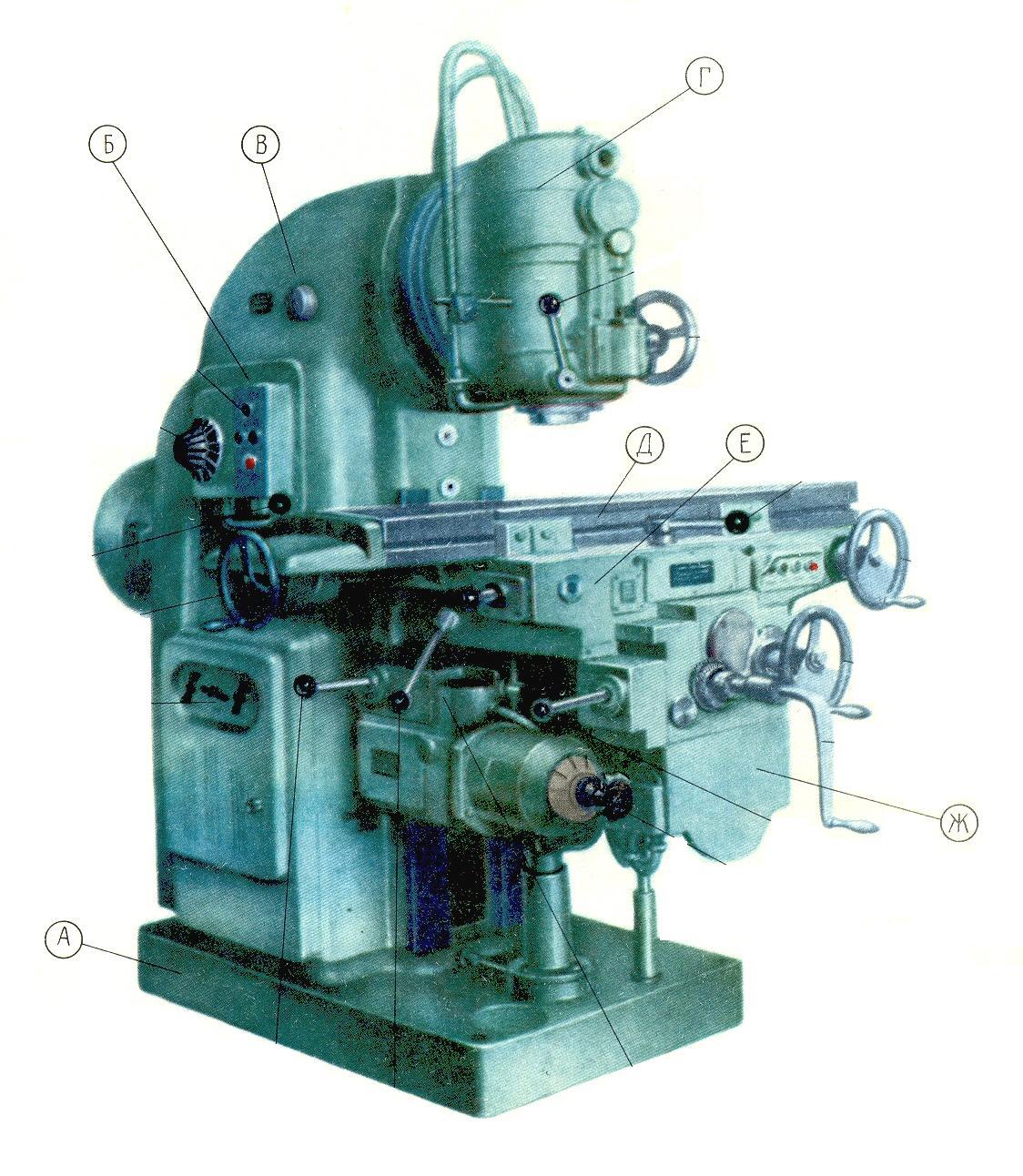 Фрезерный станок по металлу — классификация и характеристики
