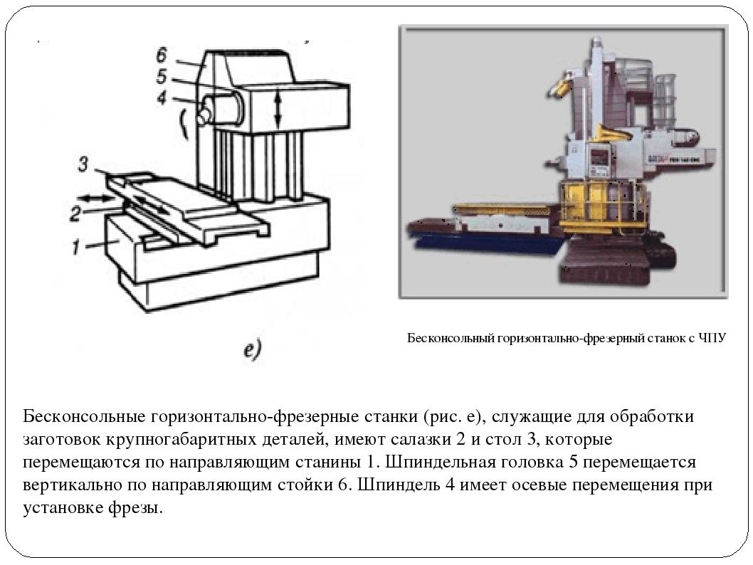 Назначение, описание, типы, технические характеристики токарных станков по металлу