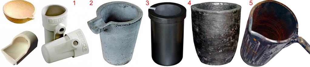 Плавильные печи: виды и устройство тиглей, изготовление тигля своими руками из графита, глины или чугуна