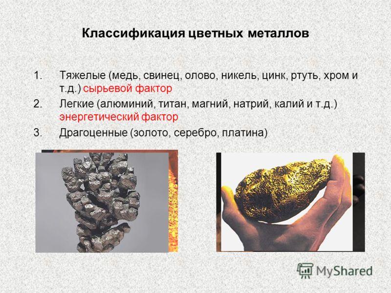 Цветные металлы ⛏️: 13 металлов, описание, свойства, где применяются и места добычи