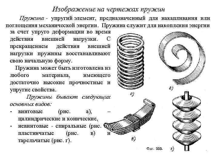 Виды и типы пружин — конические, составные, призматические