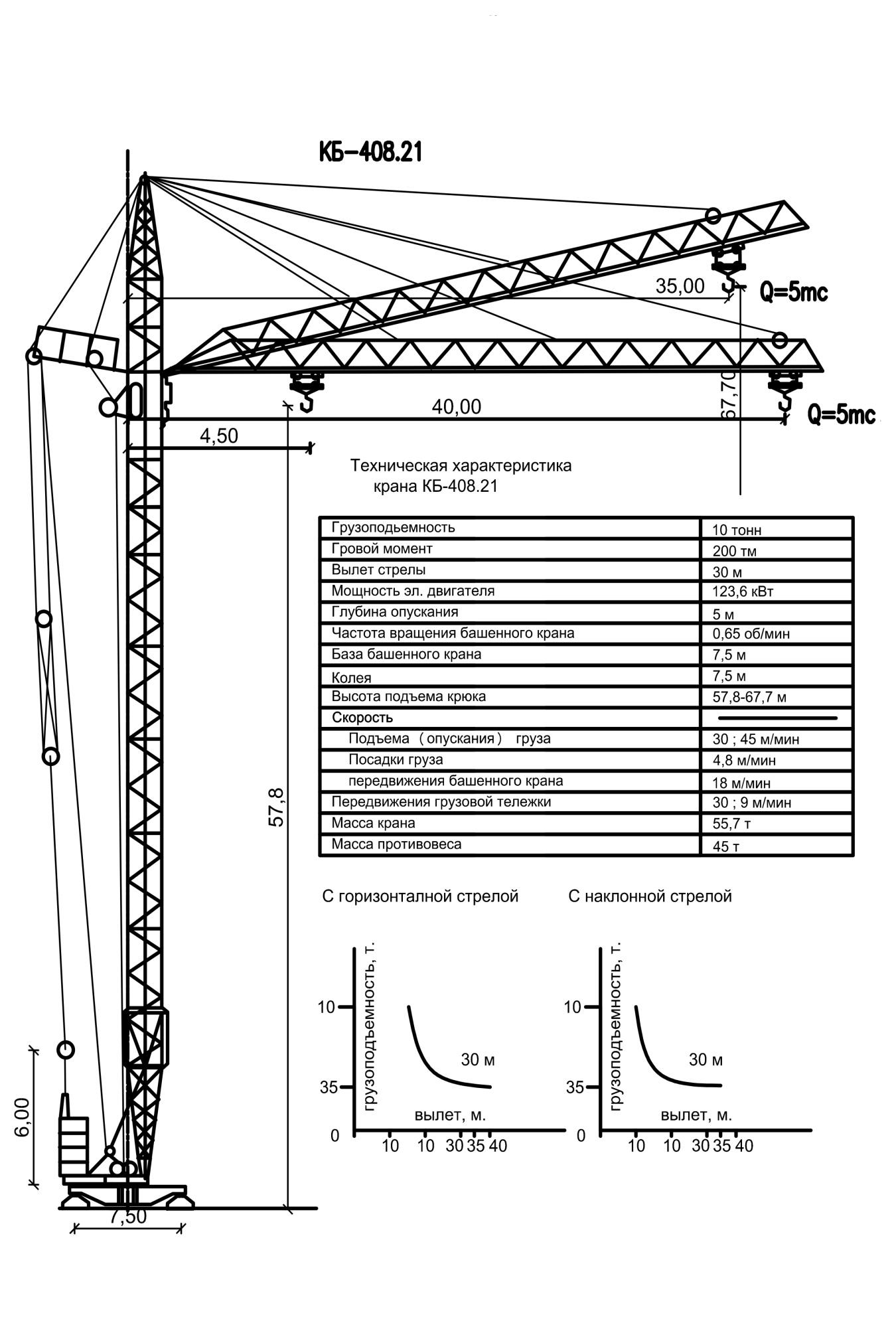 Передвижные башенные краны - аренда в москве и области: мобильные краны для строительства