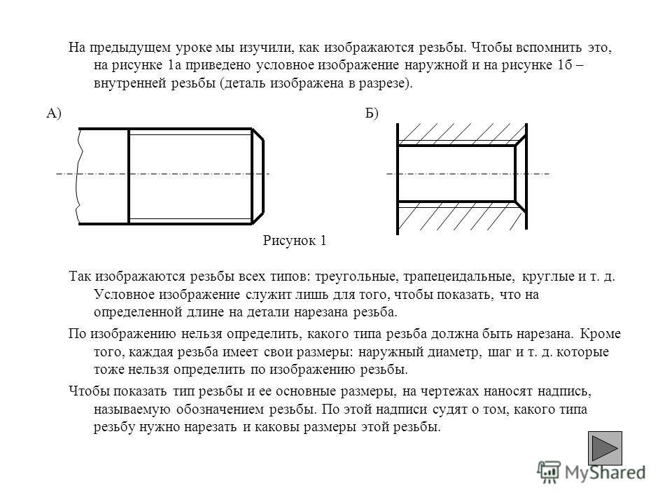 Шаг резьбы: таблица, обозначение, как определить?