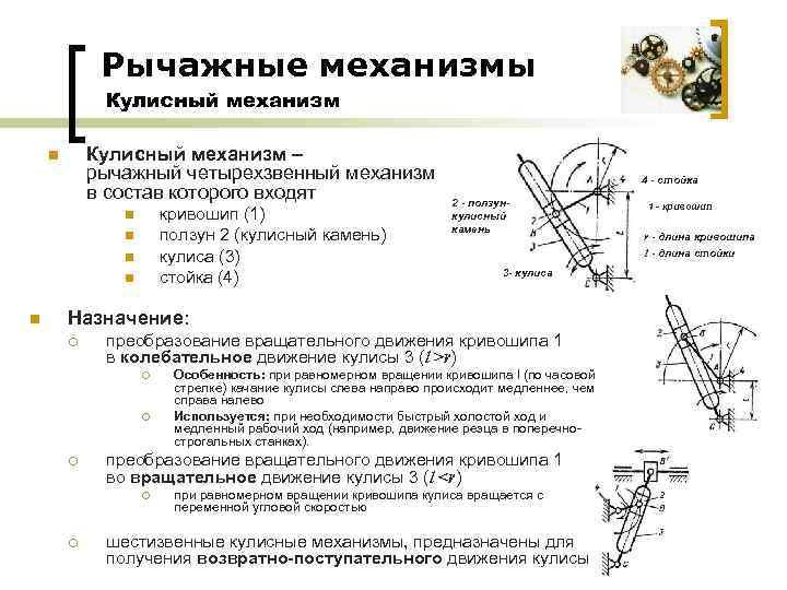 Кулисный механизм. большая энциклопедия техники