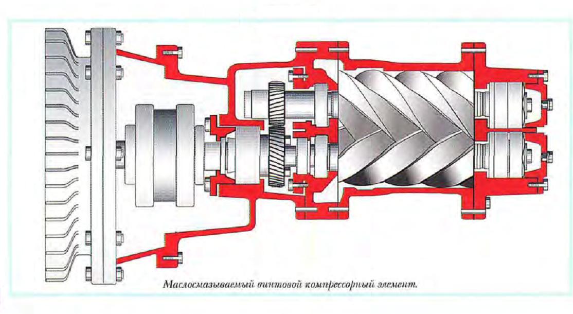Воздушные винтовые компрессоры