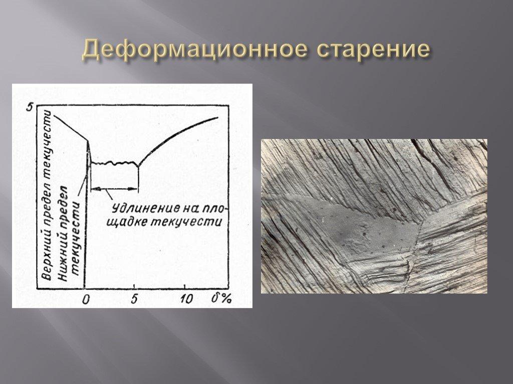 Искусственное старение металла своими руками - flagman-ug.ru