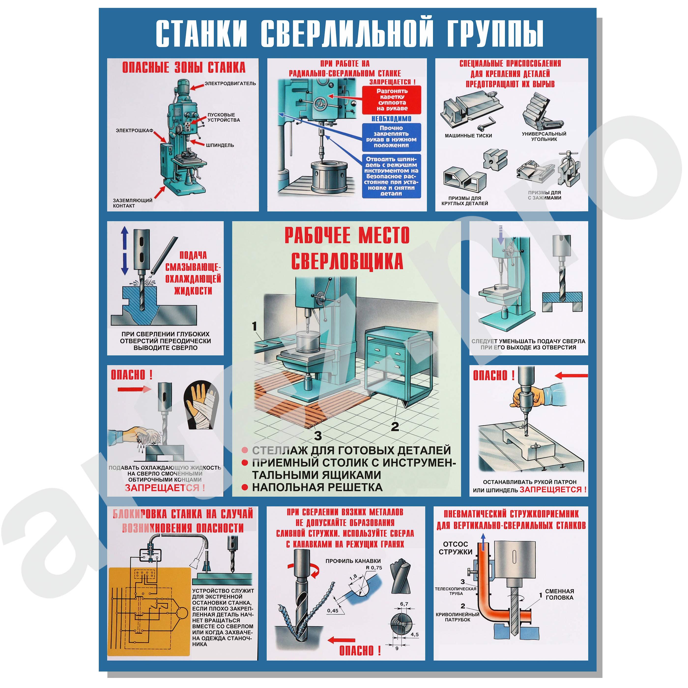 Инструкция по охране труда для токаря и техника безопасности