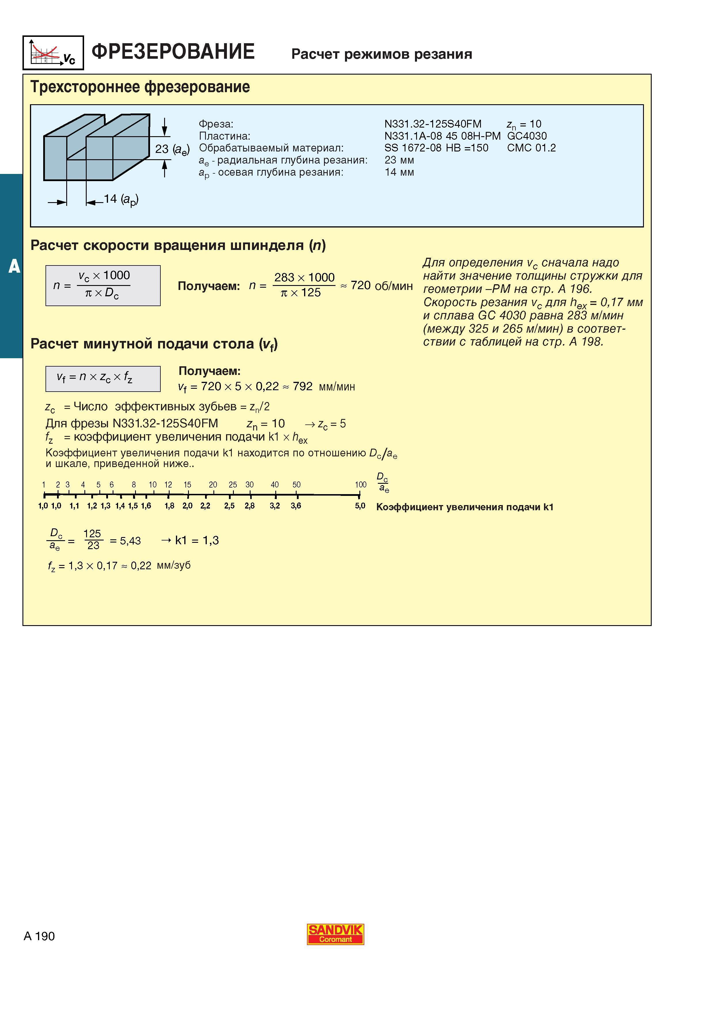 Режимы резания: способы расчета, необходимые формулы