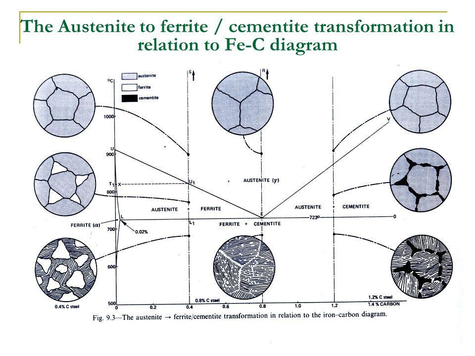 Аустенитная сталь: особенности и характеристики