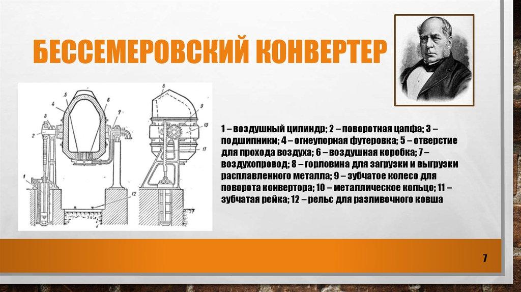 Кислородно-конвертерный способ производства стали: виды и процесс