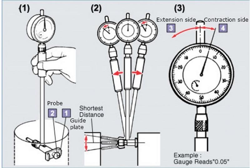 Нутромер (32 фото): что такое штихмас и как им пользоваться? гост 868-82 и другие технические условия, трехточечный и рычажный приборы измерения. как настроить нутромер?