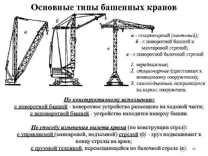 2.1.1. основные механизмы и узлы мостового крана. основные параметры мостовых кранов