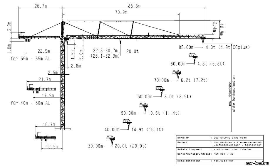 Общие сведения о назначении и классификации башенных кранов