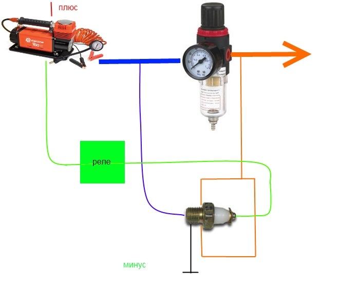 Реле давления воды для насоса: конструкция прибора принцип работы + настройка