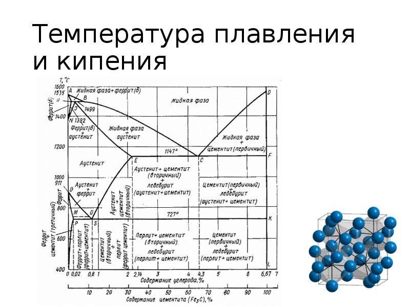 Свойства алюминия: удельный вес и теплопроводность, производство, применение, сплавы и температура плавления