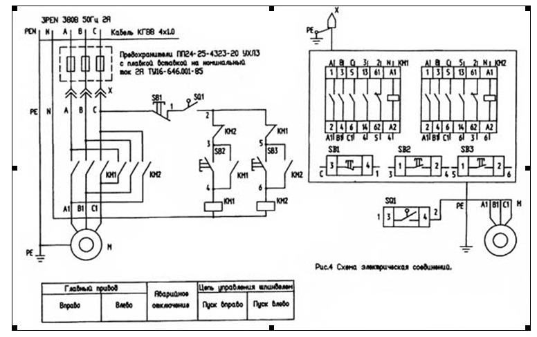 Гс545 станок радиально-сверлильный переносной. паспорт, схемы, характеристики, описание