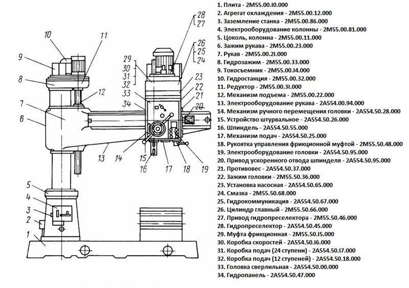 Радиально-сверлильный станок 2А554