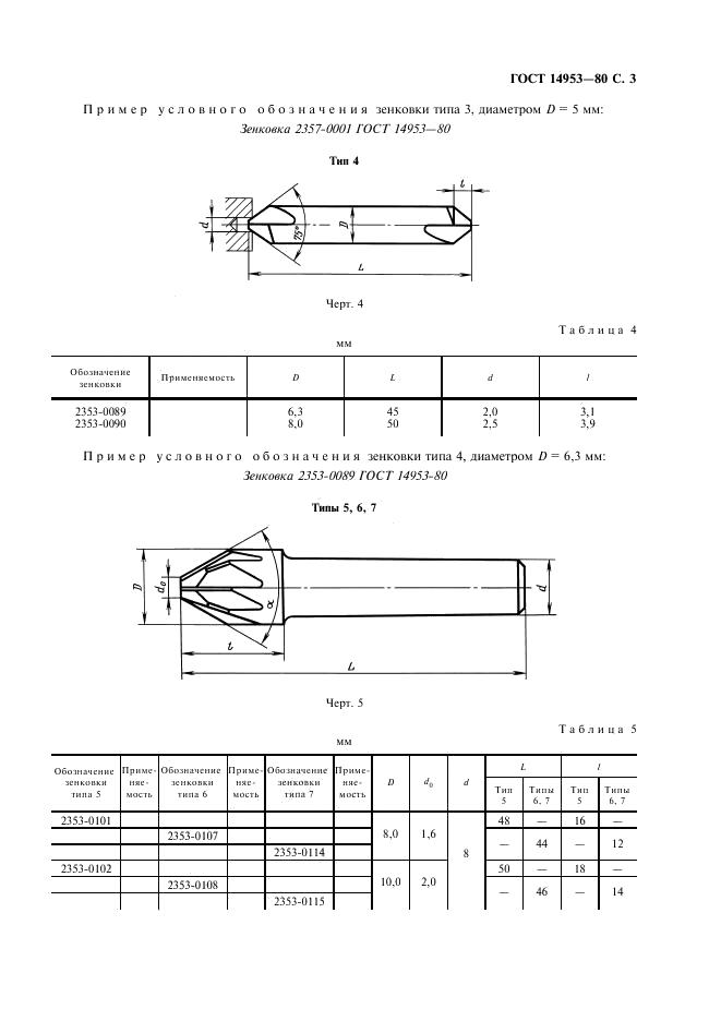 Зенкера по металлу: описание, разновидности и советы по использованию