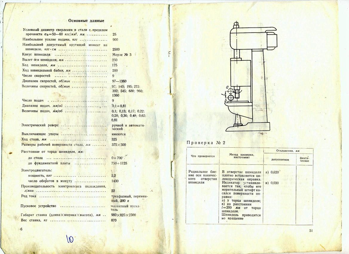 Вертикально-сверлильный станок 2с125: техническое описание, функции