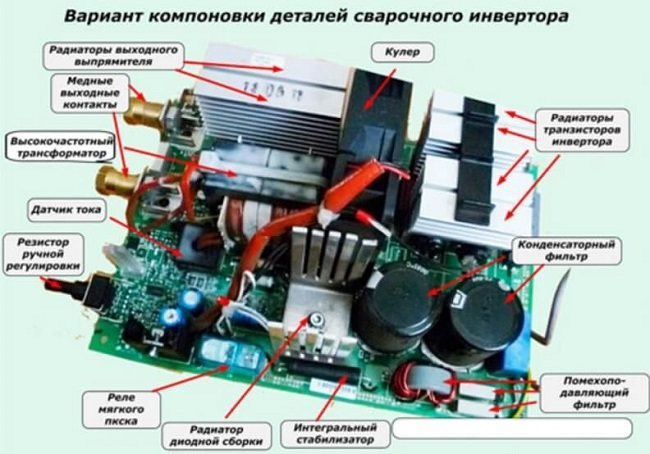 Сварочный инвертор – простая сварка и компактные размеры