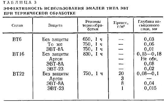 Сплав ад31т: характеристики, состав, применение