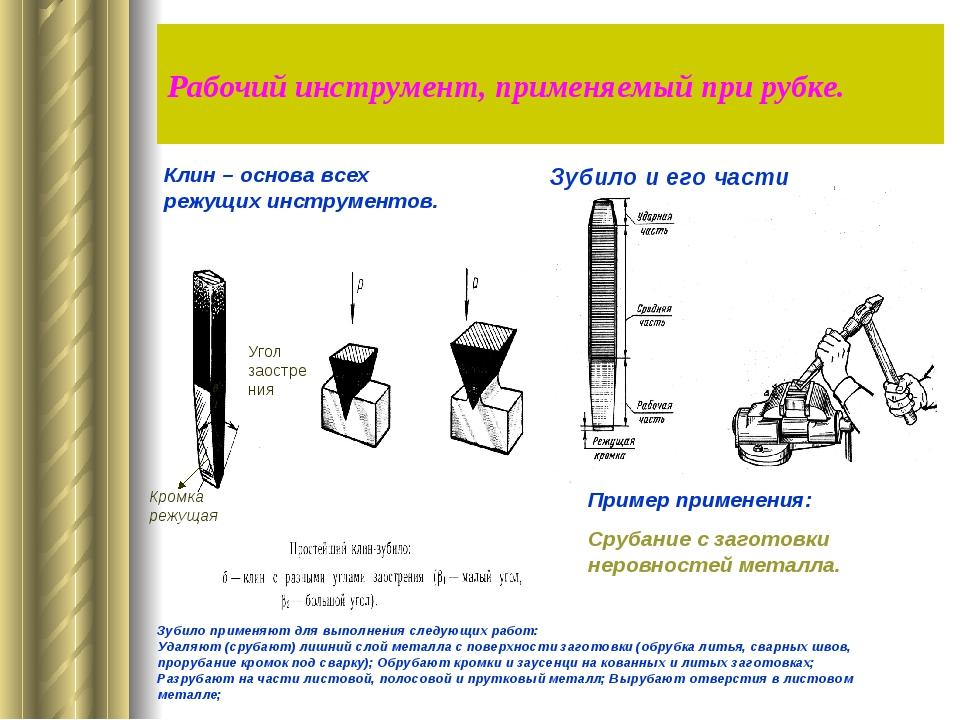 § 20. рубка металла