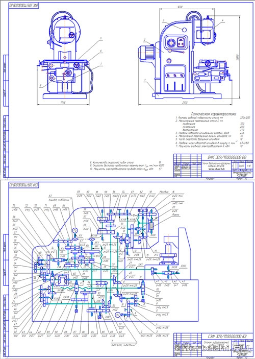 5к32а, 5к324а станок зубофрезерный вертикальный станок полуавтомат. паспорт, схемы, характеристики, описание