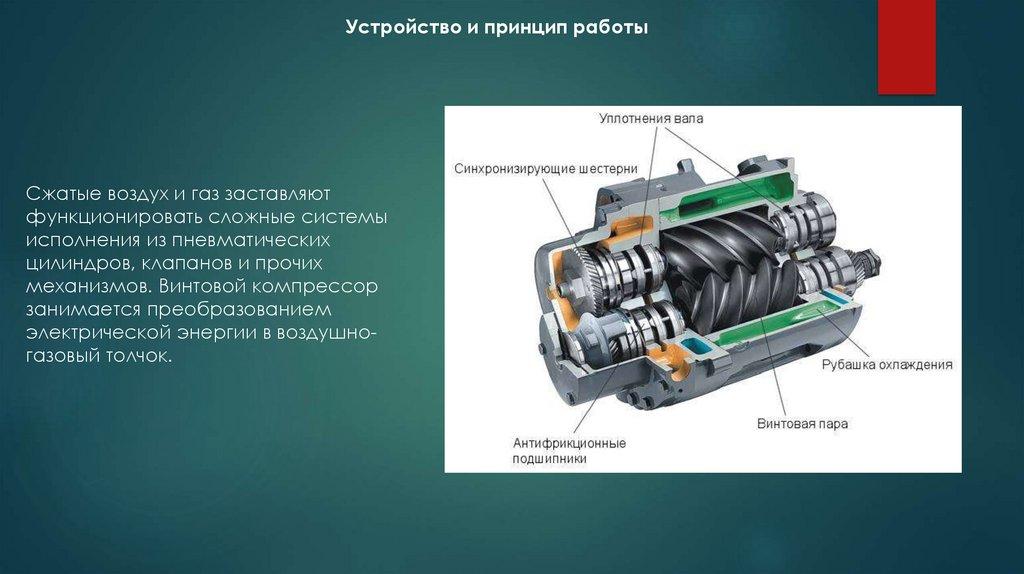 Винтовой компрессор: устройство, принцип работы, разновидности, преимущества, особенности эксплуатации