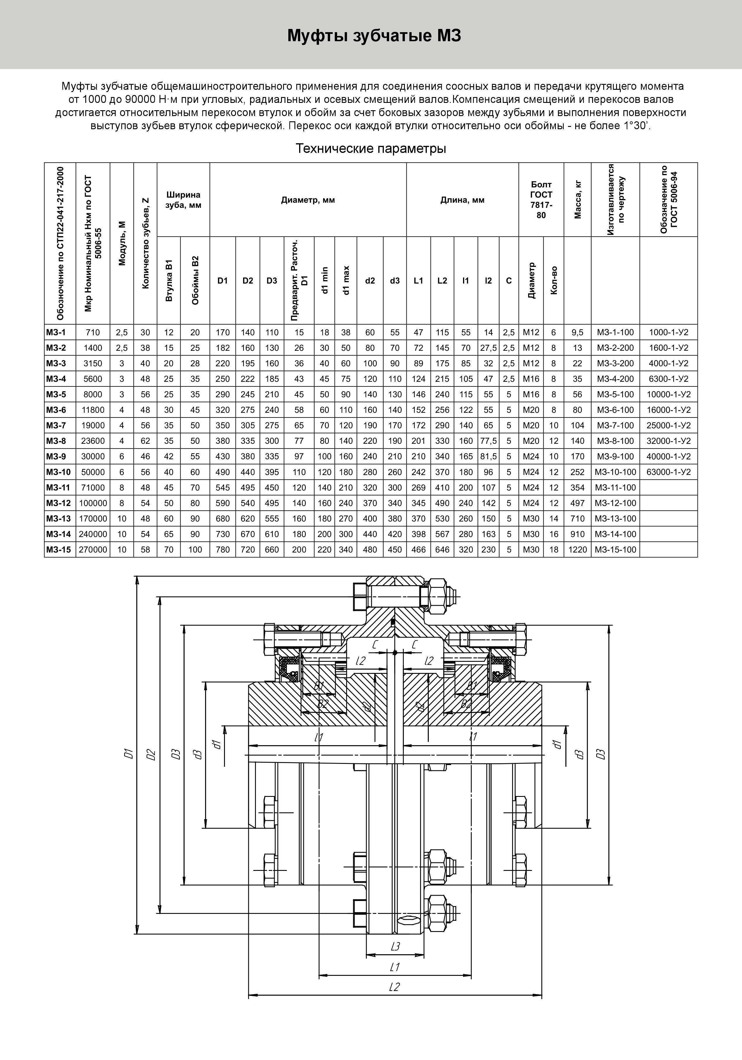 Гост 5006-55: муфты зубчатые общего назначения