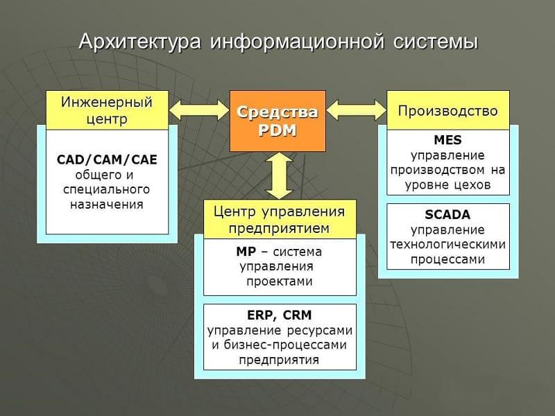 Cad/cam система в стоматологии | stomatologist.org