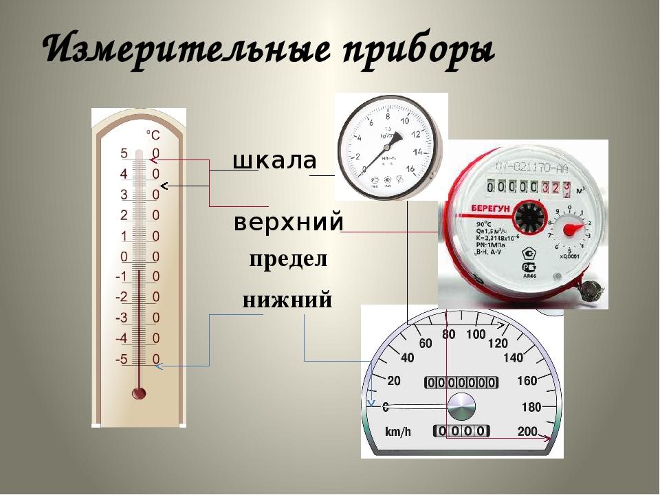 Шкалы измерений