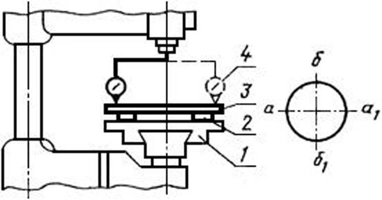 Гост 370-93: станки вертикально-сверлильные. основные размеры. нормы точности и жесткости