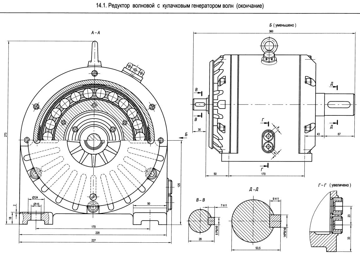Волновой мотор редуктор