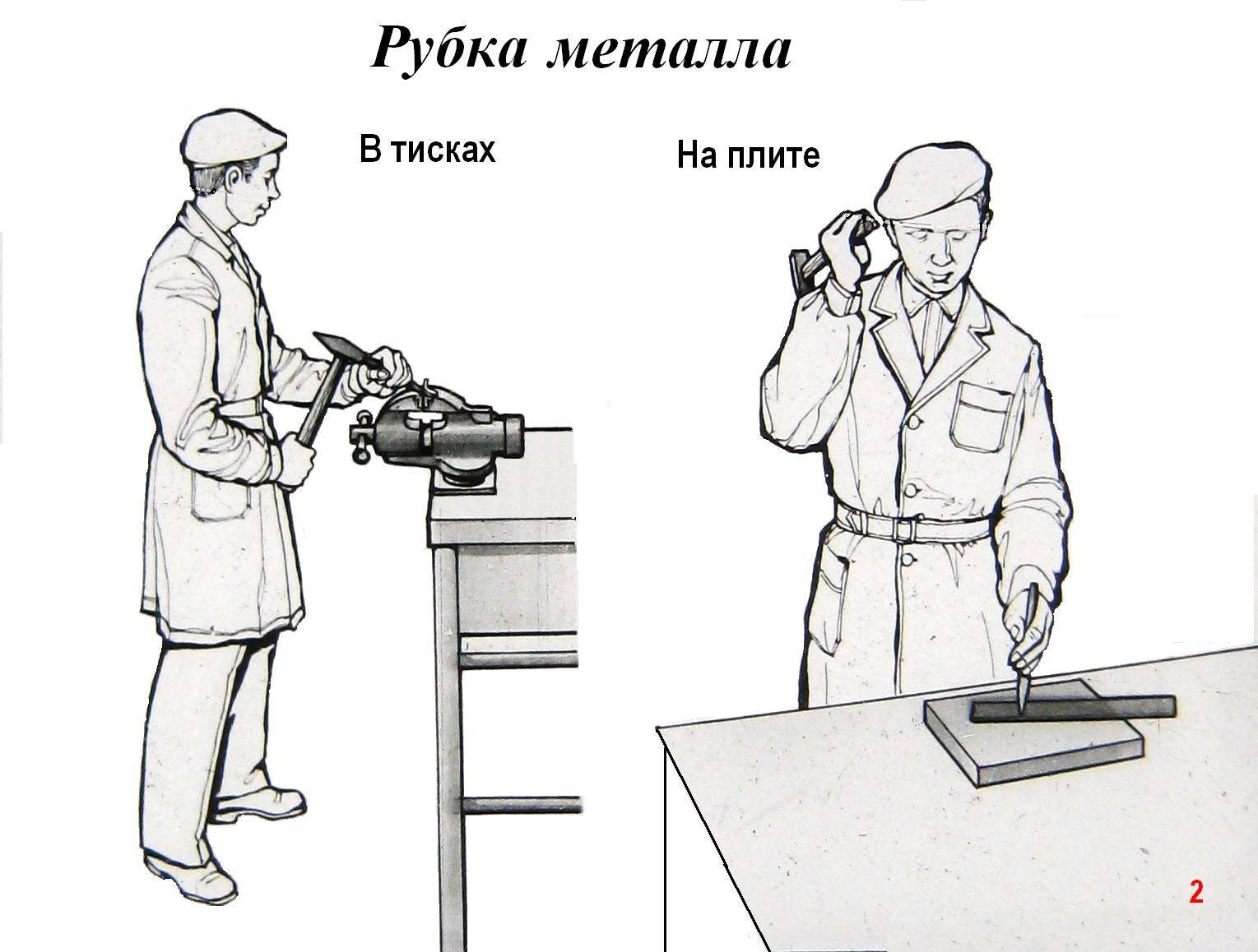 § 20. приемы рубки [1980 макиенко н.и. - общий курс слесарного дела]