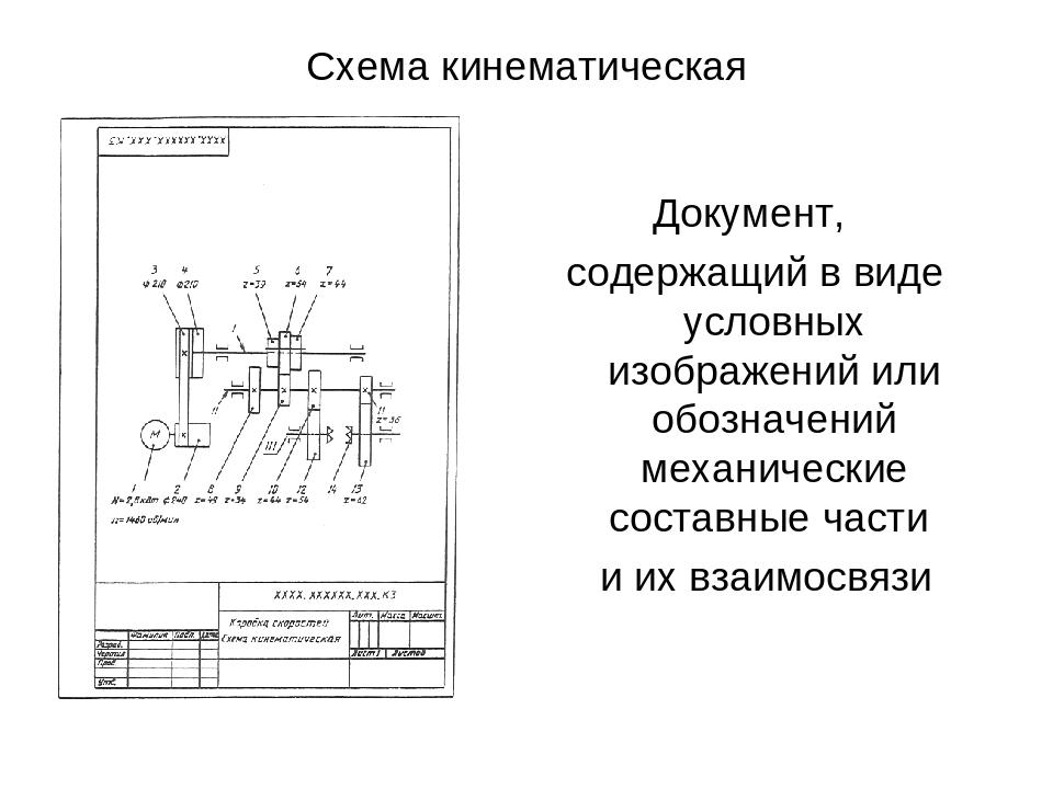 Условные графические обозначения на кинематических схемах