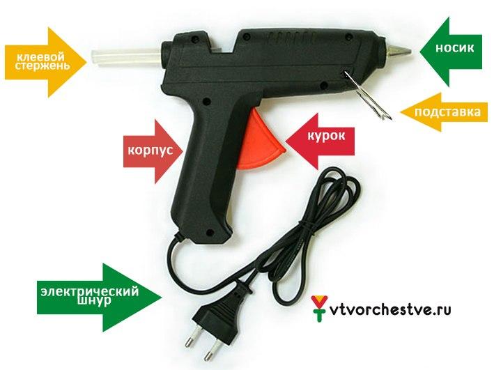 Топ лучших клеевых пистолетов: особенности и критерии выбора инструмента
