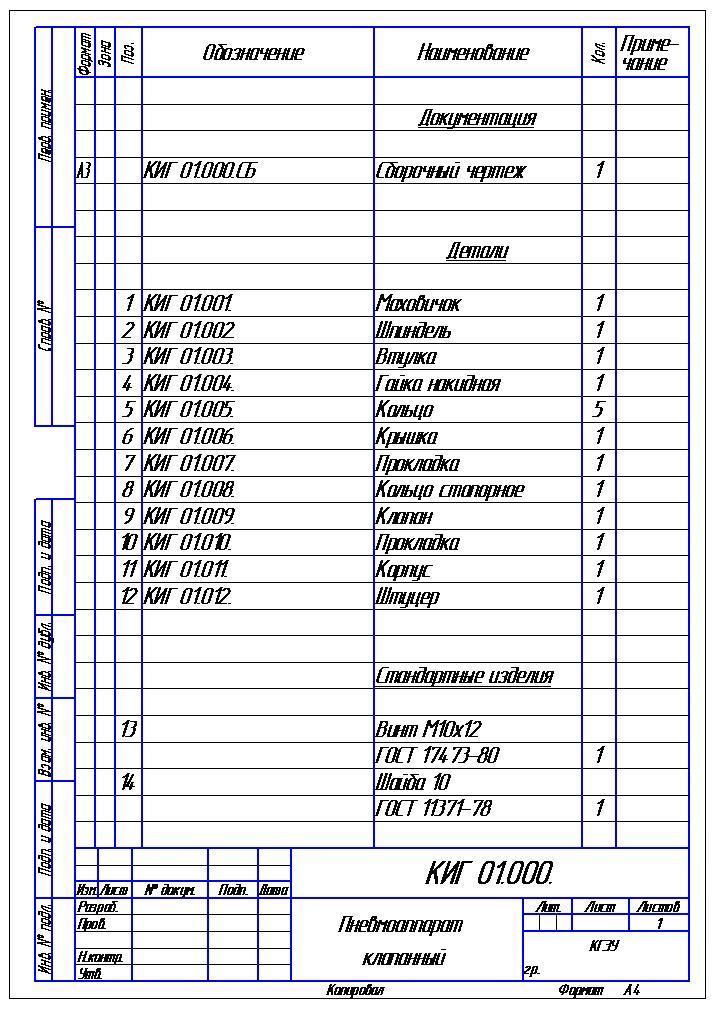 Спецификация сборочного чертежа: скачать, оформление, заполнение - токарь